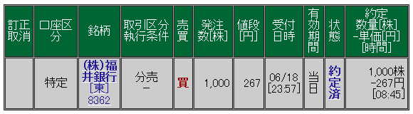 matsui-fukui-bunbai-tousen
