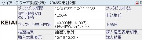 ipo-3465-sbi