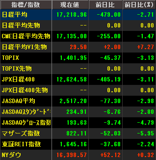 ipo-20160112