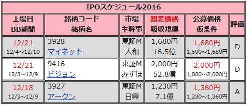 ipo-schedule