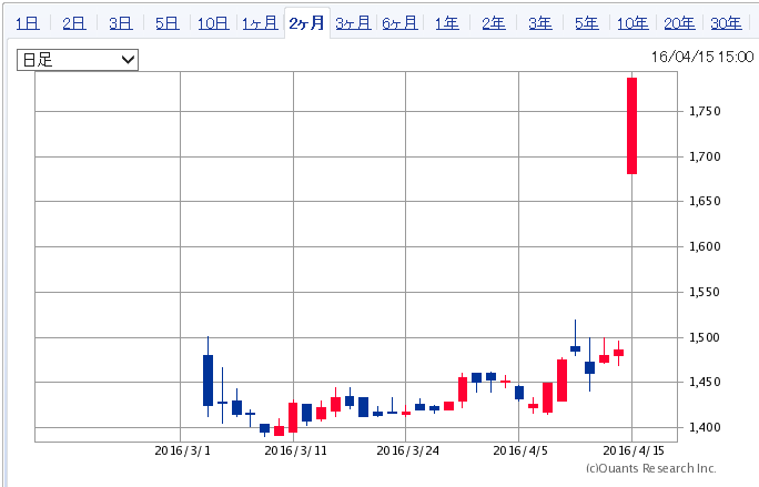 20160415-7811