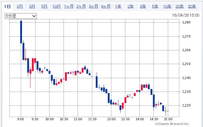 20160426-4290