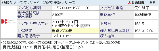 ipo-3925-point