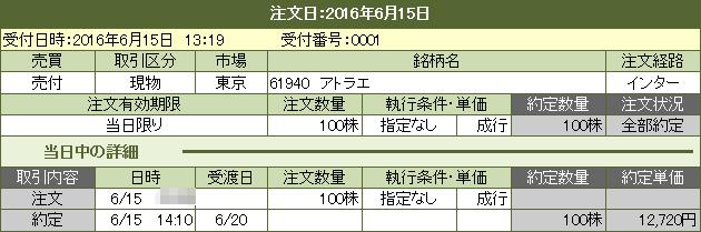 6194-20160615-uri