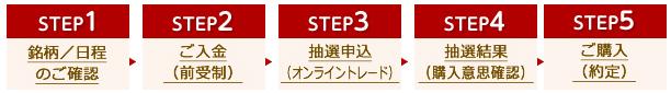 tokai-step