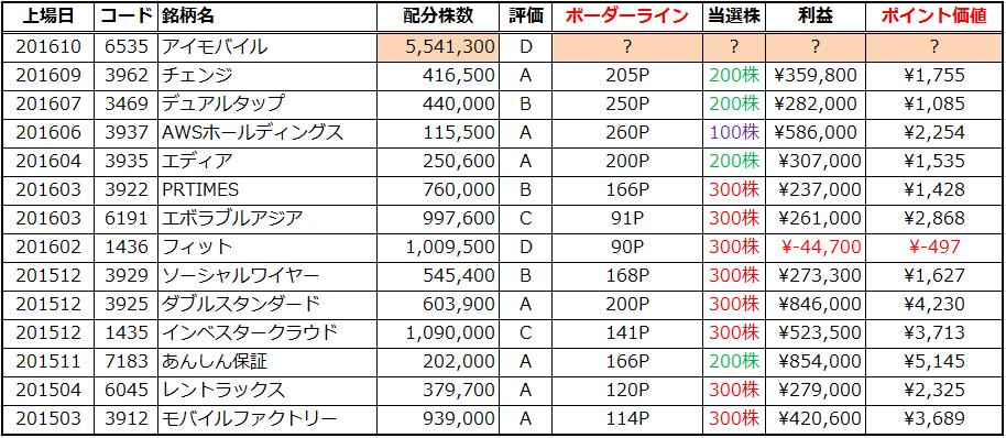 sbi-point-20161005
