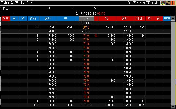 3967-1129-2