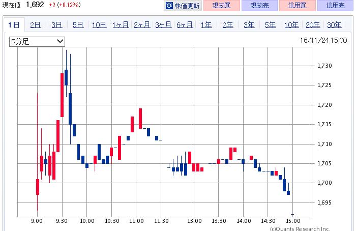 6181-20161124